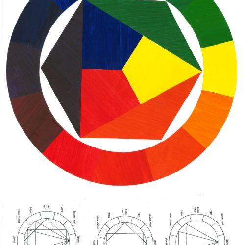 STD2A-initiation à la couleur